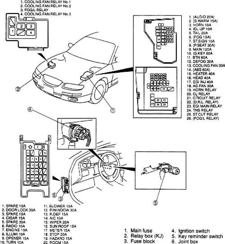 probefusediagram2 fuse diagrams and specs for 1994 ford probe gt v6 how did i get fuse box location in a 1993 mazda miata at beritabola.co